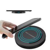 Qi اللاسلكية شحن سريع 9 فولت ديسكتوب شاحن الوسادة ل سمسونغ S8 iPhone 8 x Plus