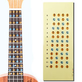 Ukulele Guitar Fretboard Note Scale Note Fingerboard Frets Map Sticker For Beginner Learner
