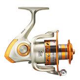 ZANLURE 12BB Metal + PA66 Plástico pesca Carrete Sea pesca Agua dulce pesca Ice pesca Universal pesca Carrete