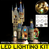 USB Powered DIY LED Lighting Kit ONLY For Lego 75969 Astronomical Tower
