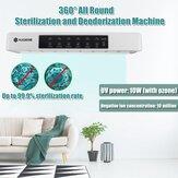 Bakeey 360 ° Ultrafioletowa maszyna do dezodoryzacji ozonu LED Ekran dotykowy Somatosensory 220V Suszarka