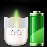Mini Wireless Bluetooth Speaker Warm White USB Portable LED Night lampada Candle Light DC5V