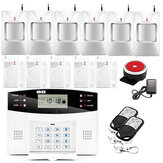 GSM Wireless LCD Home Burglar Alarm System SOS Motion Door Window Sensor Security System
