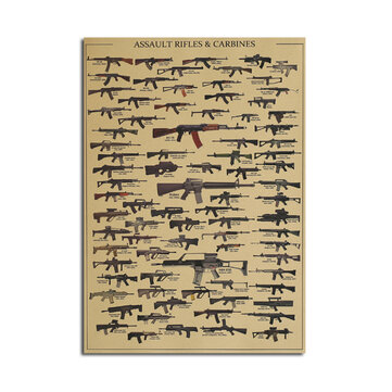 Firearms Collection Poster Kraft Paper Wall Poster DIY Wall Art 21 inch X 14 inch